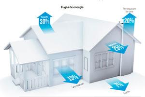 Ahorro-energia-0417-2